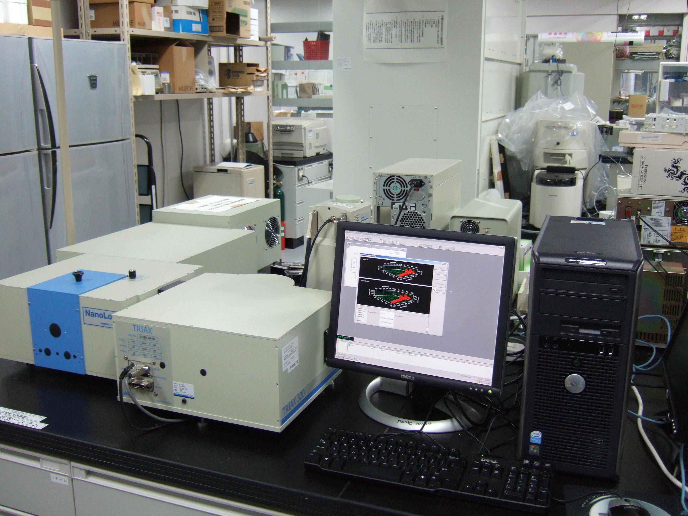 nanolog